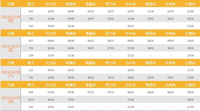 臺灣高鐵,臺灣高鐵歡樂卡通列車,高鐵卡通列車時刻表,臺灣高鐵歡樂卡通列車介紹,歡樂卡車列車