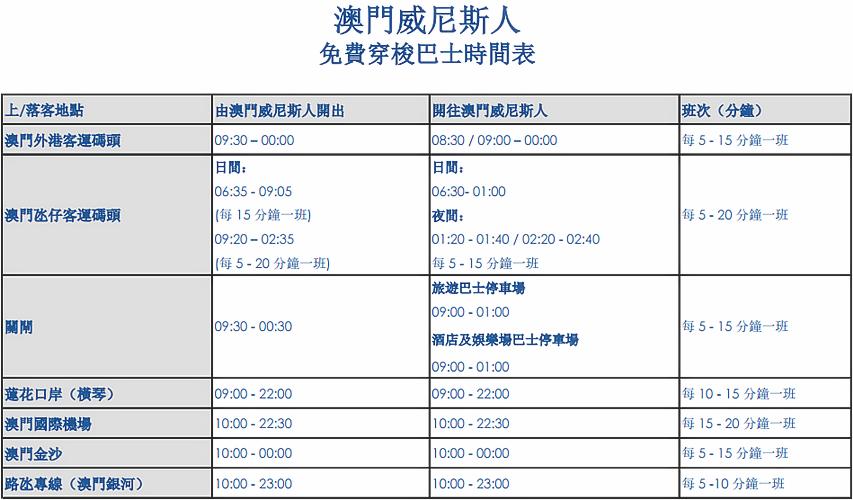 澳門沨竹晚餐團購下單優惠HK$10