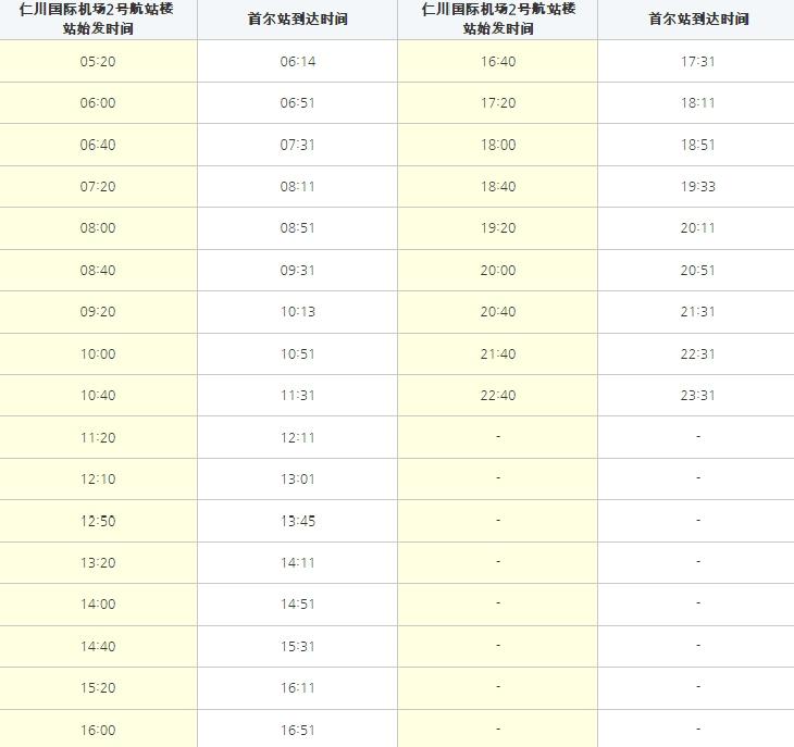 仁川机场第2旅客航站楼-首尔站发车时间表.jpg